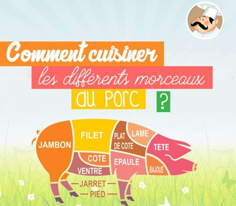 Que faire avec du porc - Comment cuisiner le porc ...