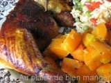Recette Poulet barbecue