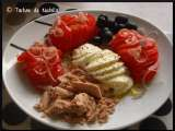 Recette Salade italienne