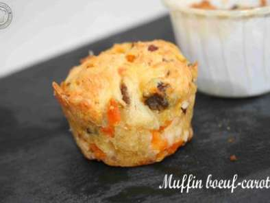 Recette Muffin party