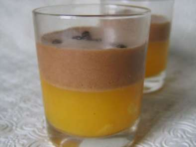 Recette Verrine chocolat/orange