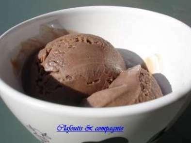 cr me glac e chocolat nutella au lait de soja recette ptitchef. Black Bedroom Furniture Sets. Home Design Ideas