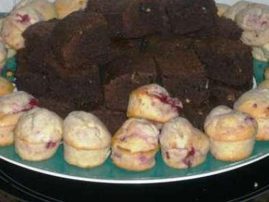 Muffins Legers Aux Framboises Et Chocolat Blanc Recette Ptitchef